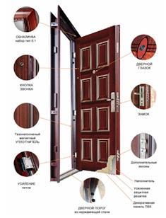 На что нужно обращать внимание, при выборе металлической двери?